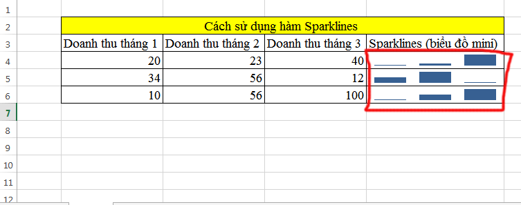 cach-ve-bieu-do-mini-Sparklines-3