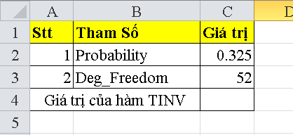 cach-su-dung-ham-TINV-trong-excel