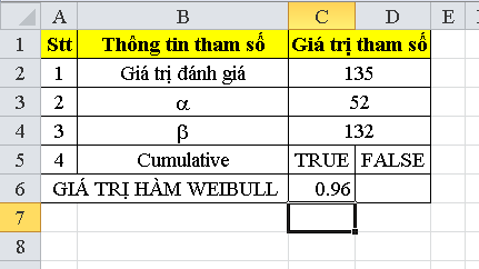 cach-su-dung-ham-weibull-trong-excel-2