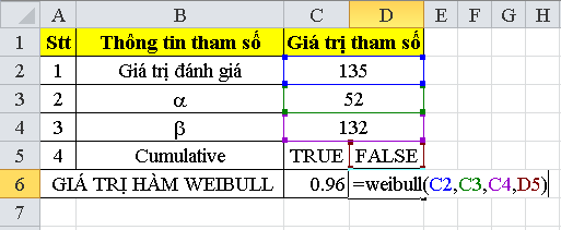 cach-su-dung-ham-weibull-trong-excel-3