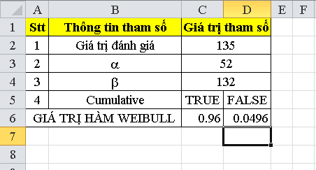 cach-su-dung-ham-weibull-trong-excel-4