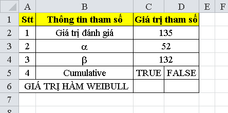 cach-su-dung-ham-weibull-trong-excel