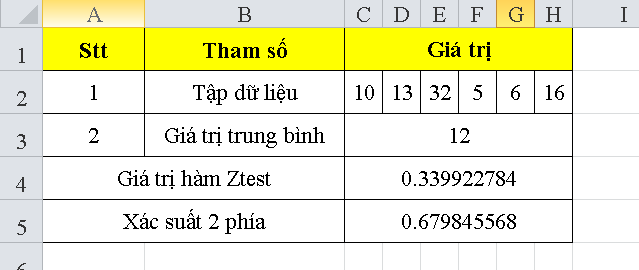 cach-su-dung-ham-ztest-trong-excel-4