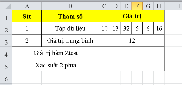 cach-su-dung-ham-ztest-trong-excel