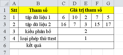cach-su-dung-ham-ttest-trong-excel
