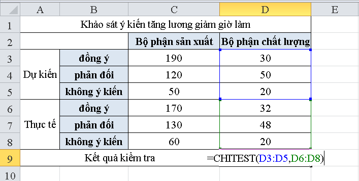 cach-su-dung-ham-chitest-trong-excel-3