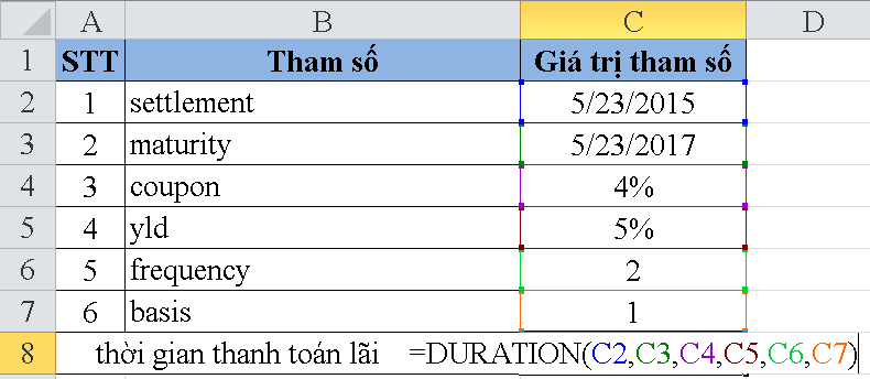 cach-su-dung-ham-duration-trong-excel-2