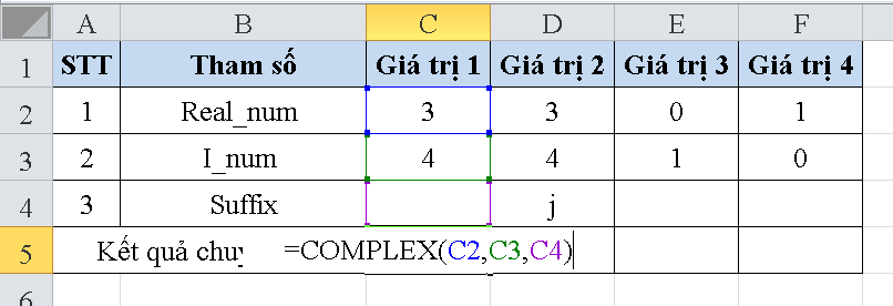 cach-su-dung-ham-COMPLEX-trong-excel-1