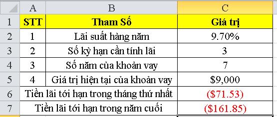 cach-su-dung-ham-ipmt-trong-excel-5