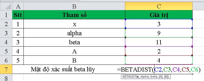 cach-su-dung-ham-BETADIST-trong-excel-1