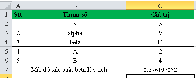 cach-su-dung-ham-BETADIST-trong-excel-2
