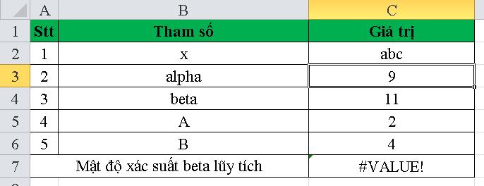 cach-su-dung-ham-BETADIST-trong-excel-3