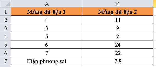 cach-su-dung-ham-COVAR-trong-excel-1