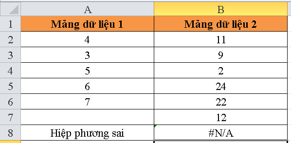 cach-su-dung-ham-COVAR-trong-excel-5