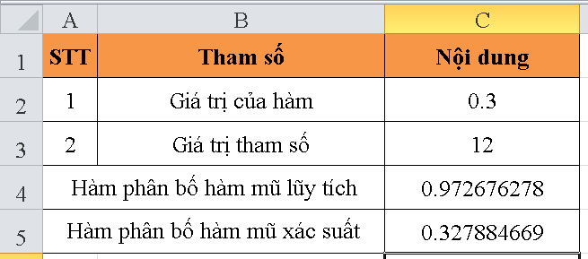 cach-su-dung-ham-EXPONDIST-trong-excel-6