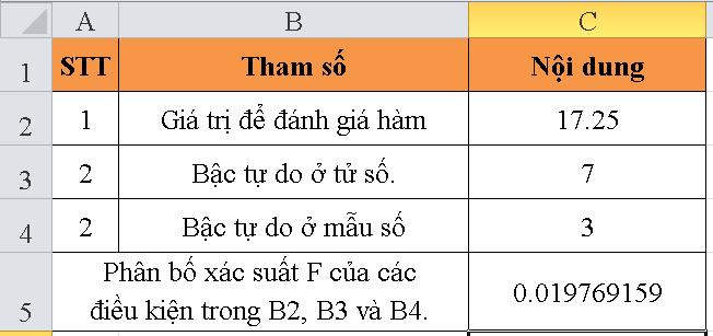 cach-su-dung-ham-FDIST-trong-excel-2