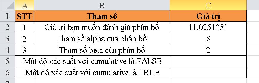 cach-su-dung-ham-GAMMADIST-trong-excel-1