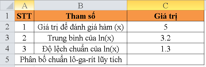 cach-su-dung-ham-LOGNORMDIST-trong-excel-1