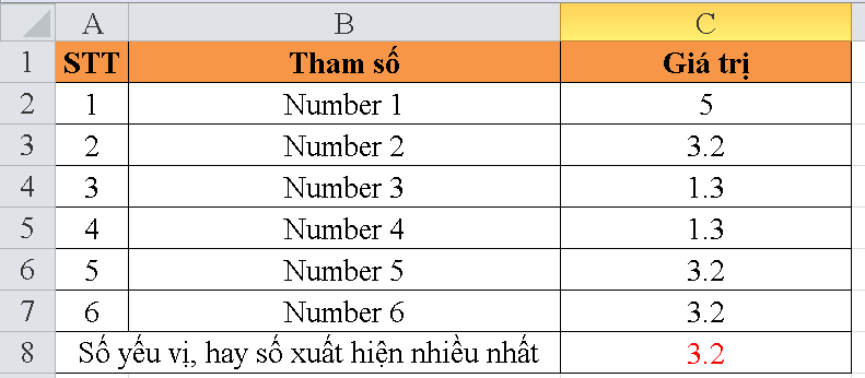 cach-su-dung-ham-MODE-trong-excel-2