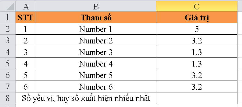 cach-su-dung-ham-MODE-trong-excel