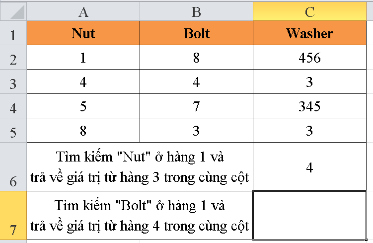 cach-su-dung-ham-HLOOKUP-trong-excel-2