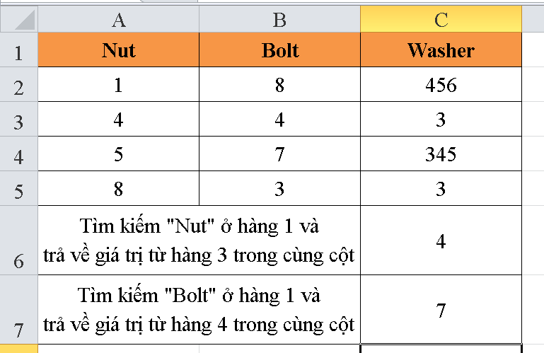 cach-su-dung-ham-HLOOKUP-trong-excel-4