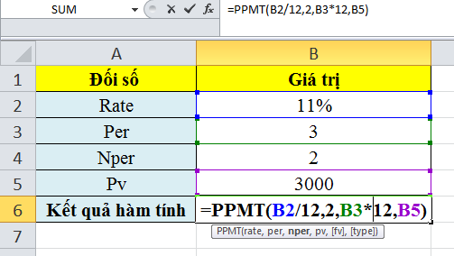 cach-su-dung-ham-PPMT-trong-excel-1
