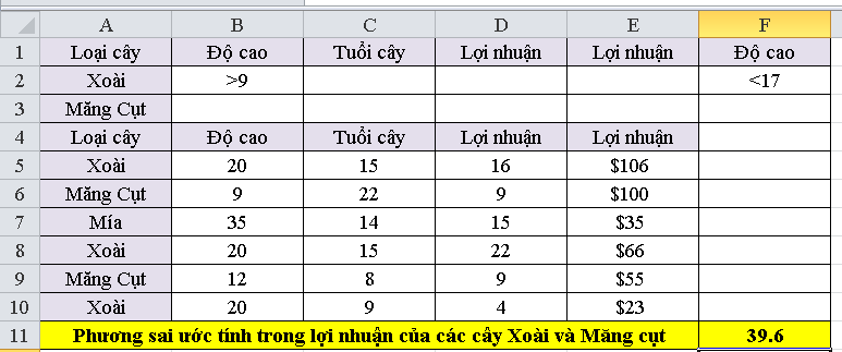 cach-su-dung-ham-DVARP-trong-excel-2