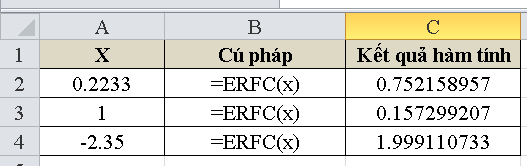 cach-su-dung-ham-ERFC-trong-excel-3