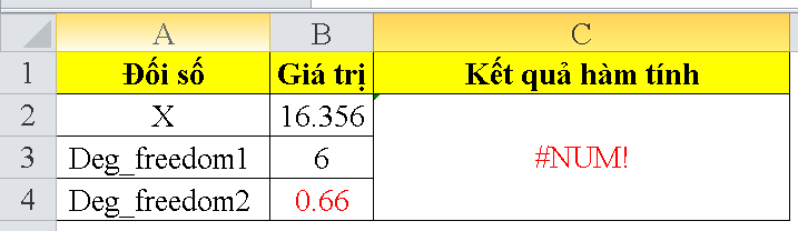 cach-su-dung-ham-F.DIST.RT-trong-excel-3