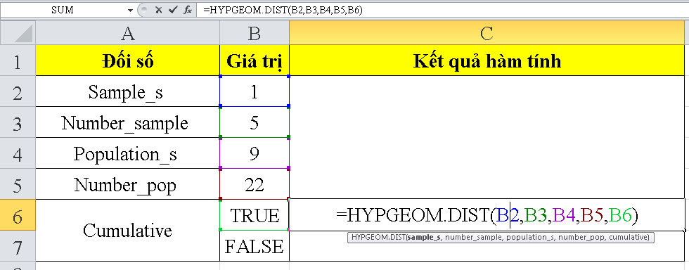 cach-su-dung-ham-HYPGEOM.DIST-trong-excel-1