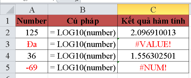 cach-su-dung-ham-LOG10-trong-excel-5