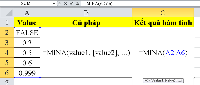 cach-su-dung-ham-MINA-trong-excel-1