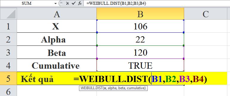 Hướng dẫn sử dụng hàm weibull.dist trong excel