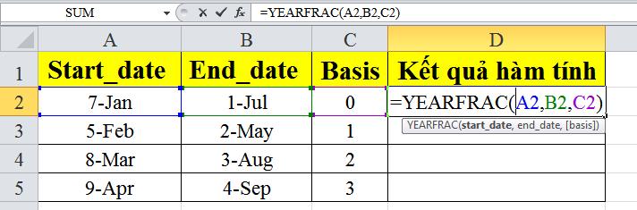 Giới thiệu về cách sử dụng hàm yearfrac trong excel