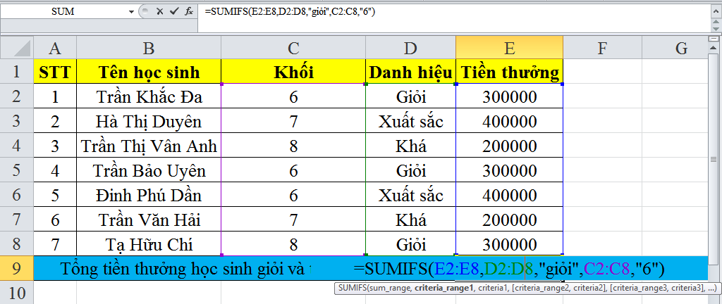 Giới thiệu về cách sử dụng hàm sumifs trong excel