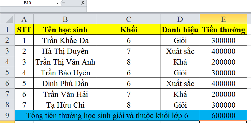 cach-su-dung-ham-SUMIFS-trong-excel-2