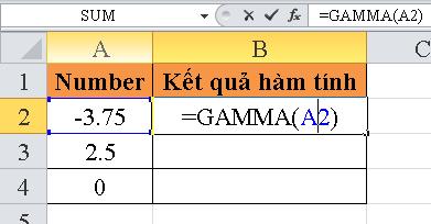 cach-su-dung-ham-GAMMA-trong-excel-2