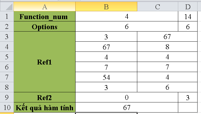cach-su-dung-ham-AGGREGATE-trong-excel-2