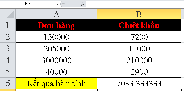 cach-su-dung-ham-AVERAGEIF-trong-excel-2