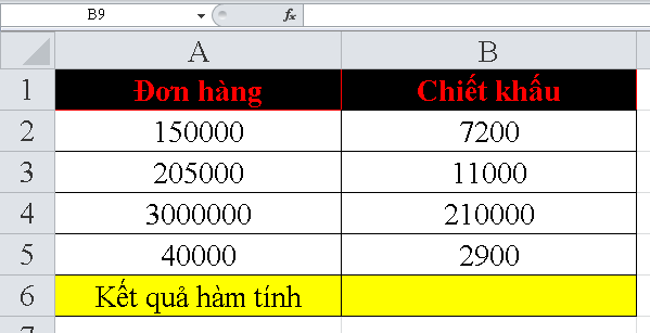 cach-su-dung-ham-AVERAGEIF-trong-excel